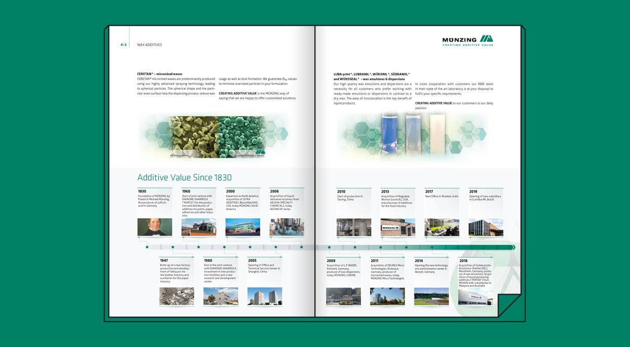Münzing Printdesign