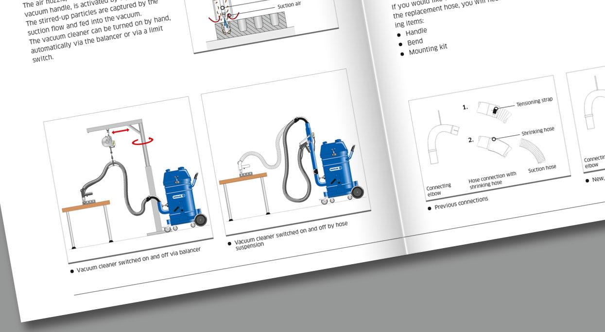 Ringler Printdesign